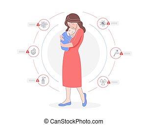 cercle, enfantqui commence à marcher, soucier, bébé, mère, tenue, dessin animé, entouré, dangereux, infographic