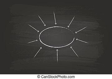 cercle, organigramme, stratégie commerciale