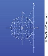 cercle, trigonometric