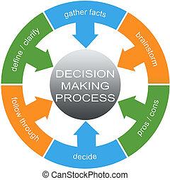 cercles, concept, mot, processus, prise décision