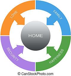 cercles, maison, concept, mot