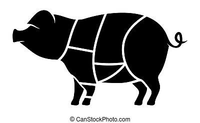 cerdo, carne, cortes