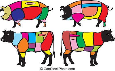 cerdo, carne de vaca, cortes