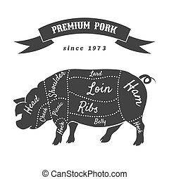 cerdo, carnicero, cerdo, vector, cortes, esquema, o