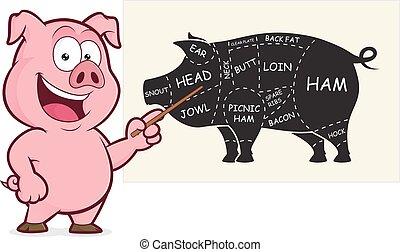 cerdo, presentación, cortes