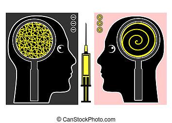 cerebro, manipulación