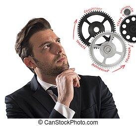 cerebro, mecanismos, empresa / negocio