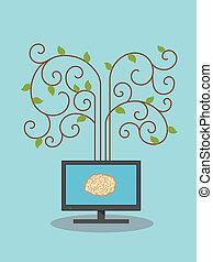 cerebro, monitor de la computadora