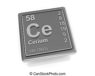 Cerium. Chemical element.