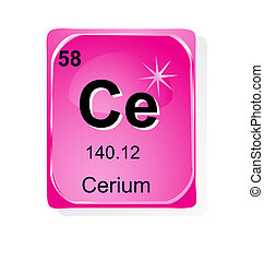 Cerium chemical element