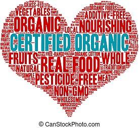 Certified Organic Word Cloud