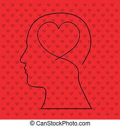 cerveau, coeur