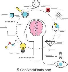 cerveau, concept, storming