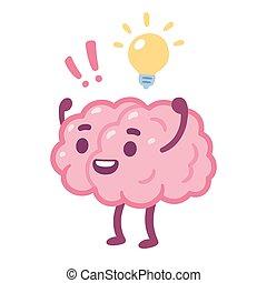 cerveau, dessin animé, idée
