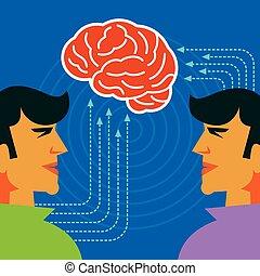 cerveau pensée, concept
