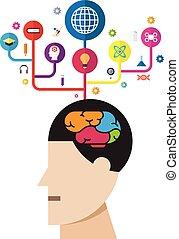 cerveau, pensée, créatif