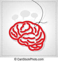 cerveau pensée, créatif