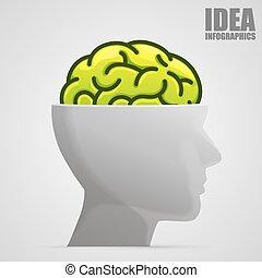 cerveau, tête, art, signe