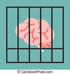 cerveau, vecteur, cage
