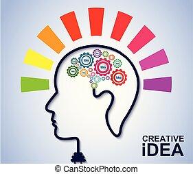 cervello, affari, testa umana, idea, finance., creatività, ingranaggio, colorito, vettore, illustrazione, icon.
