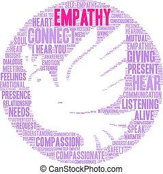 cervello, empatia, parola, nuvola