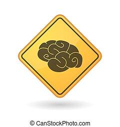 cervello, segno, consapevolezza
