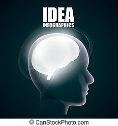cervello, testa, silhouette
