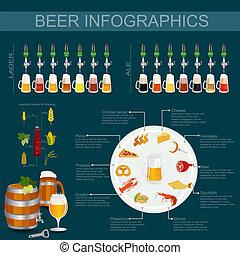 cerveza, bocado, infographics, conjunto, eleme
