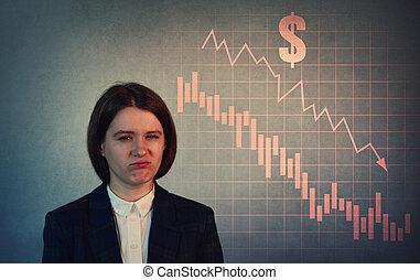 cessation, économique, coronavirus, marché, concept, financier, découragé, déprimé, crise, business, femme affaires, regard, dû, ennuyé, cause, services, decrease., graphiques, stockage, quarantaine, recession.