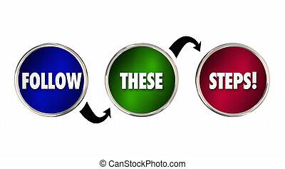ceux-ci, système, illustration, processus, étapes, plan, suivre, procédure, 3d