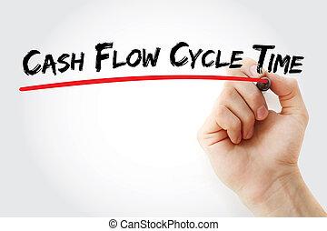 cfct, -, fluxo monetário, ciclo, tempo, acrônimo
