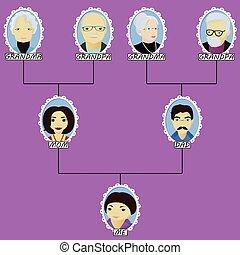 chłopiec, drzewo, rysunek, rodzina