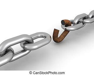 chaîne, concept