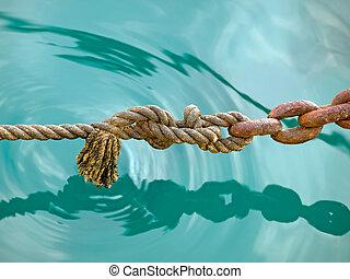 chaîne, &, corde