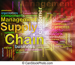 chaîne, fourniture, gestion, wordcloud