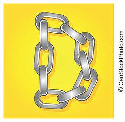 chain font