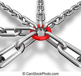 Chain Group