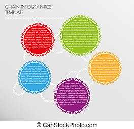 chain infographcs