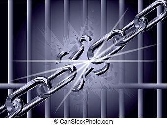chain is broken