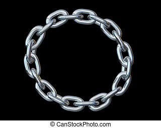 Chain link Frame border Circle