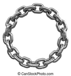 chain links united in ring