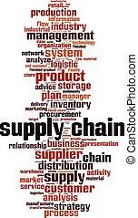 chain-vertical, fornitura