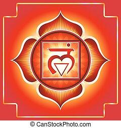 Chakra Muladhara. Decorative design element esoteric...