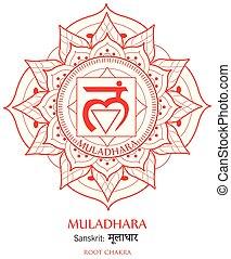 chakra, muladhara
