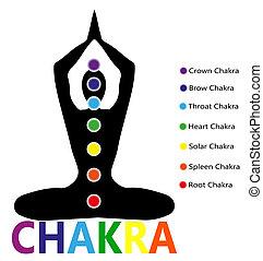 chakra points. eps - human figure who meditates and chakra...