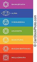 chakra, simboli, sette, nomi