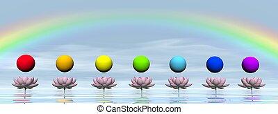 Chakras and rainbow - 3D render