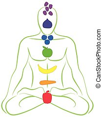 Chakras Fruits Vegetables Man