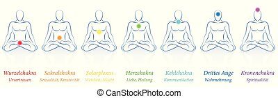 Chakras German Seven Colors Meanings Man
