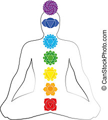 Illustration of a meditating man in yoga position with the seven main chakras.